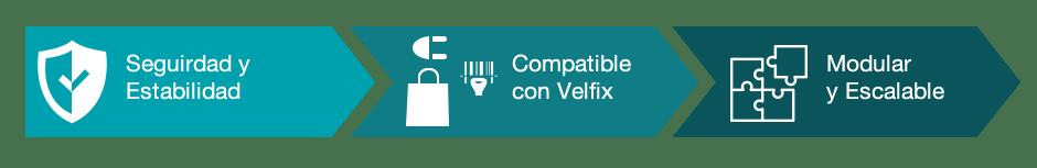 ventajas neoSHOP Velfix